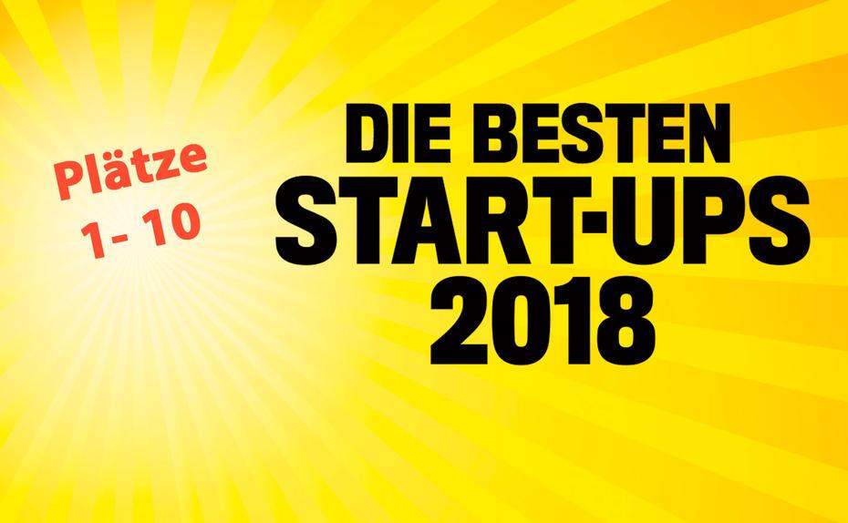 Österreichs beste Start-ups 2018: Plätze 1 bis 10 | trend at