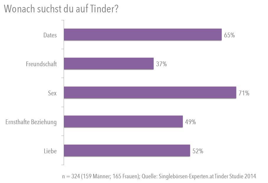 can defined? Kontaktanzeigen Gröditz frauen und Männer agree with told all