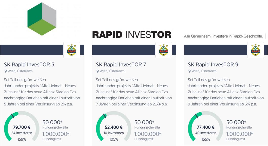Rapid Wien Schurft Neues Geld Per Crowdfunding Trend At