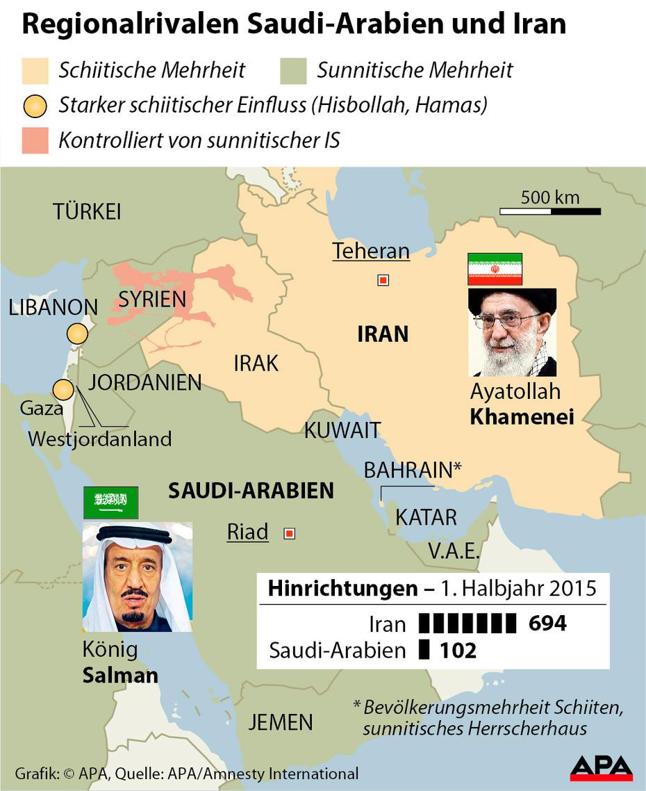 Saudi Arabien Und Iran