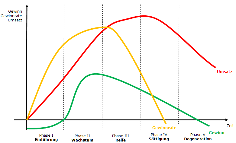 buy Model based Health Monitoring of