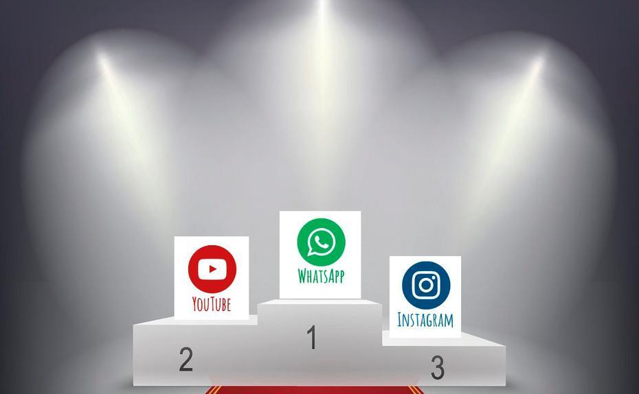 WhatsApp und YouTube vor Instagram