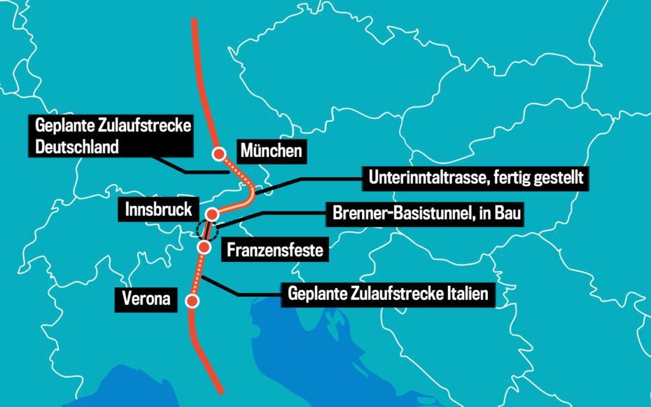 """Die """"Brennerachse"""""""