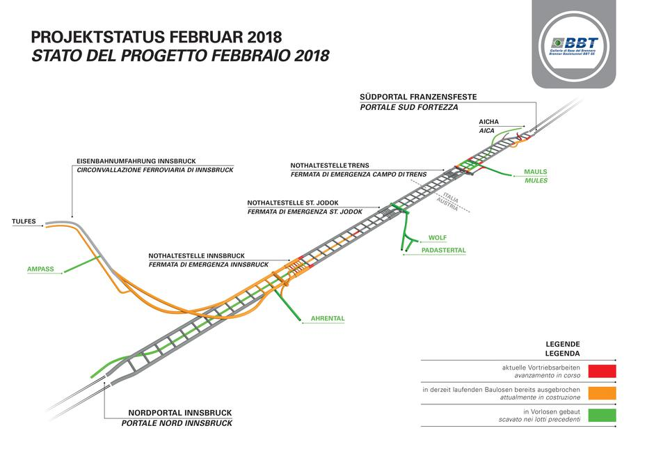 Brenner-Basistunnel, Projektsatus Februar 2018